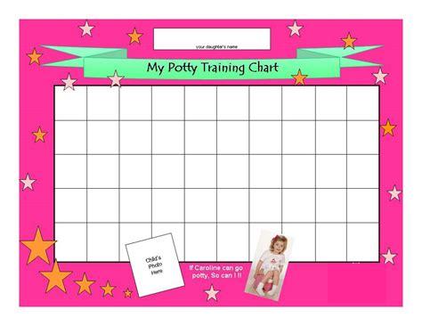 reward charts templates activity shelter