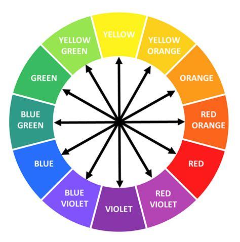 color me bronze spray sydney colour theory colour me bronze