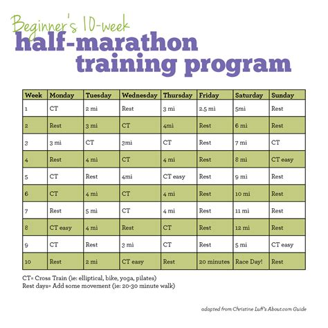 To Half Marathon Program by Search Results For Marathon Calendar Printable