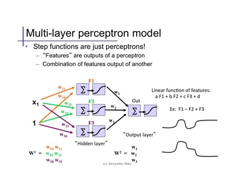 neural networks and learning learning explained to your a visual introduction for beginners who want to make their own learning neural network machine learning books neural networks 1 basics