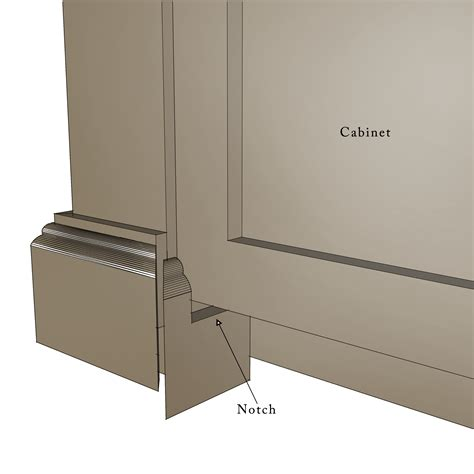 Rona Kitchen Cabinet Doors by 100 Diy Installing Kitchen Cabinets Bfd Rona
