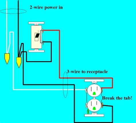 wall outlet wiring diagrams get free image about wiring