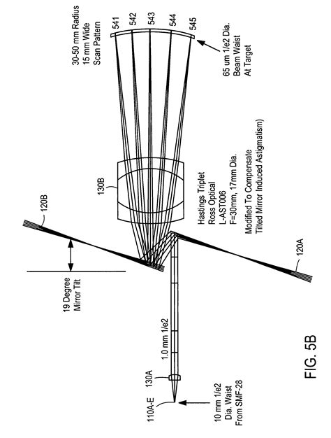 pattern generator uses patent us7636186 high speed high efficiency optical