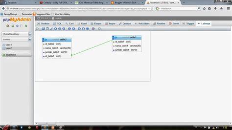 membuat foreign key di phpmyadmin tutorial cara membuat relasi antar table database dengan