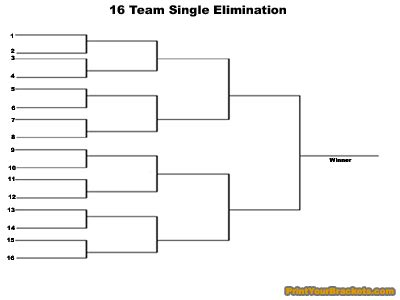 16 team bracket template 16 team bracket template pictures to pin on