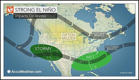 Raket Flypower El Nino 07 el nino could bring drought relief to california 2015 07 13 gas intelligence