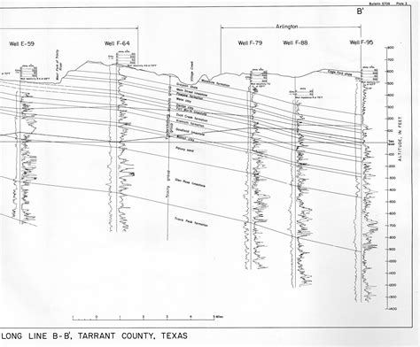 section 8 tarrant county bulletin 5709 texas water development board