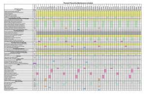 planned preventive maintenance schedule template excel