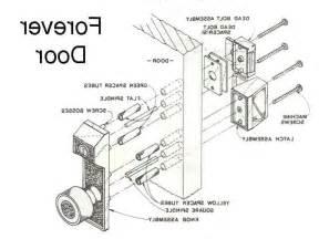 larson door replacement parts html wiring diagram
