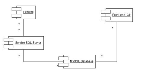 definisi layout gudang contoh software dan hardware firewall 9ppuippippyhytut