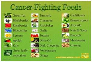 facts 16 cancer facts types causes diet prevention and more