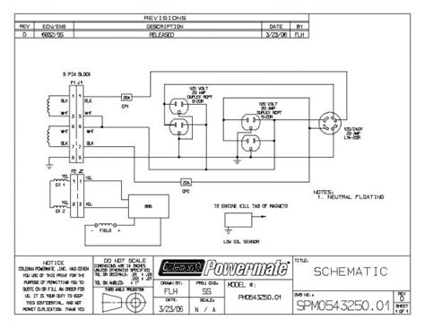 reliance transfer switch wiring diagram portable generator