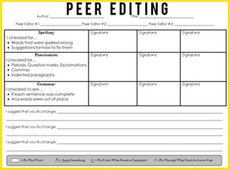 Peer Review Form For Narrative Essay by Peer Editing Sheet By Mrwatts Teachers Pay Teachers