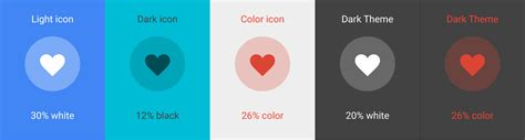 material design icon opacity buttons components google design guidelines