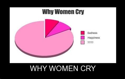 Crying Woman Meme - what to do when a woman is crying life as a human