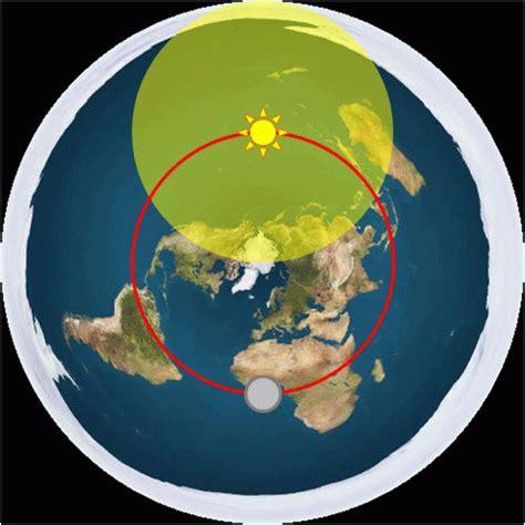 Benarkah Bumi Itu Datar konspirasi benarkah teori flat earth bumi itu datar