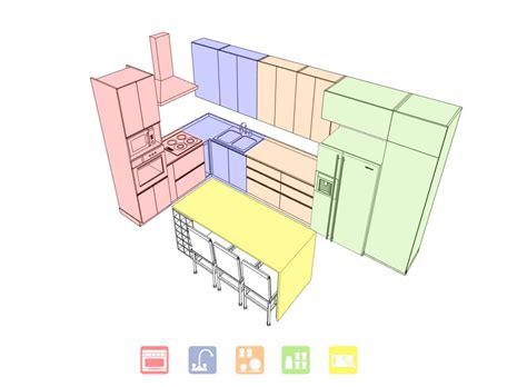 guia especificacion como disenar  construir