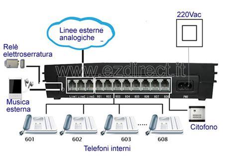 centralino ufficio centralino per 3 linee e 8 interni economico 308 ms fibra