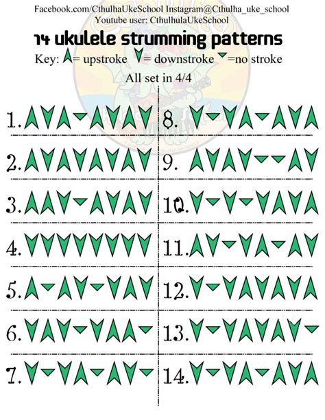 hawaiian strum pattern ukulele cthulha ukulele school here are 14 strumming patterns to