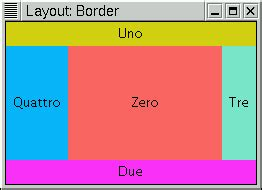 layout manager di java altri layout manager