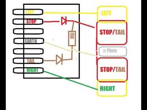 trailer light wiring hack getting stop and