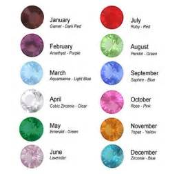 5mm september sapphire blue birthstone crystal round floating charms
