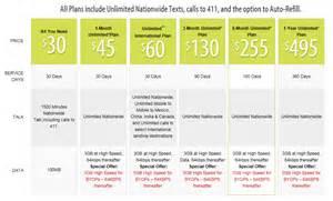 talk home phone plans straight talk home phone plan apexwallpapers com