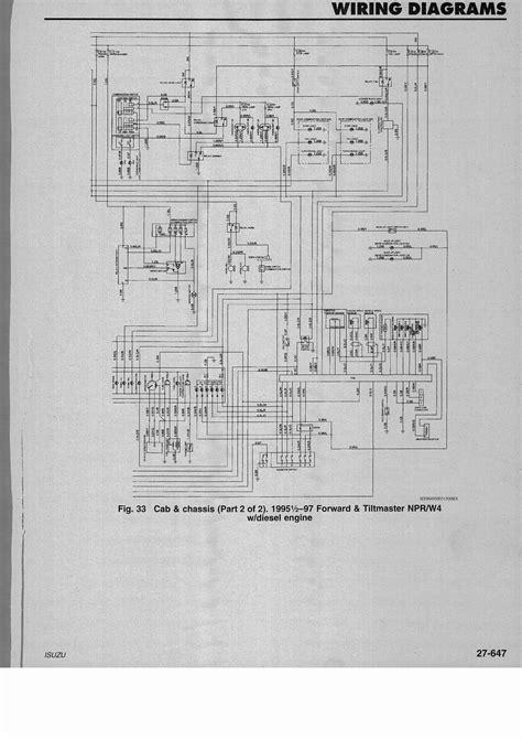isuzu npr truck wiring diagram pdf isuzu auto parts