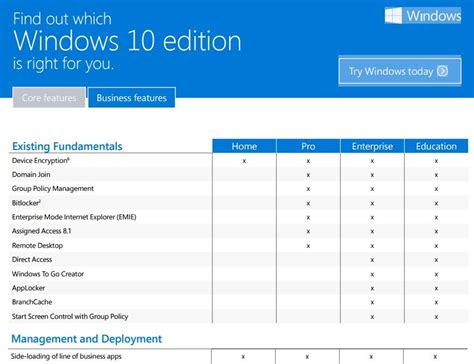 microsoft makes selecting the right version of windows 10