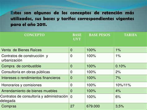 retencion en la fuente contrato de obra civil en colombia retencion en la fuente
