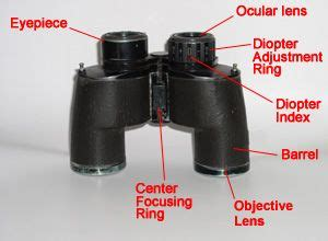 binocular parts diagram parts of a binocular search these are the notes