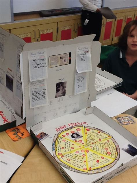 biography person ideas pizza box biography project no article this may be fun