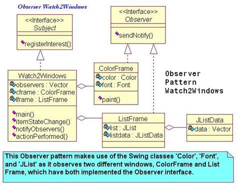 observer pattern java swing exle observer 5