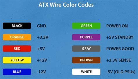 standard wire for house k grayengineeringeducation