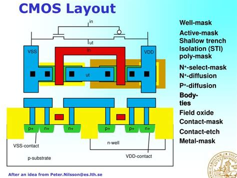 cmos layout design ppt ppt cmos layout powerpoint presentation id 3925257
