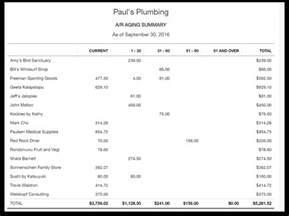 Aging Report For One Customer In Quickbooks by How To Run An Accounts Receivable Aging Report In Quickbooks