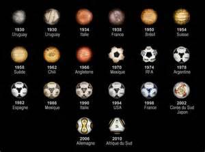 chronologie des ballons coupe du monde