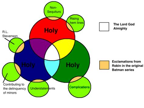 theologygrams theology explained in diagrams books theologygrams theology explained in diagrams page 3