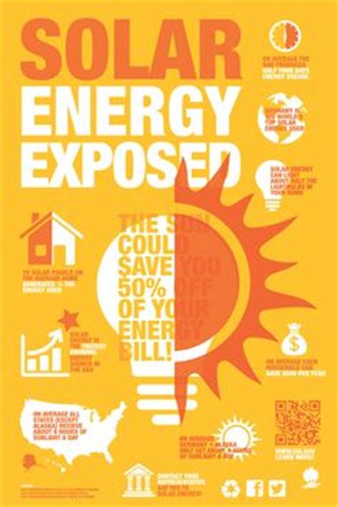 design poster highlighting energy conservation 1000 images about solar on pinterest solar panels