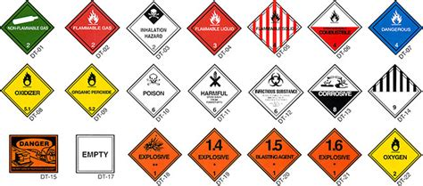 printable hazard label related keywords suggestions for hazard labels