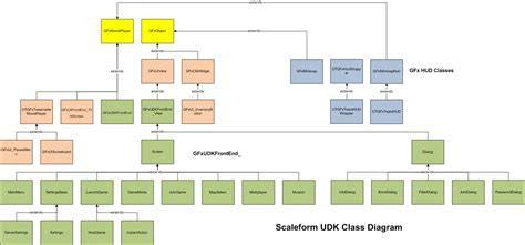 user interface flow diagram flow diagram user interface choice image how to guide
