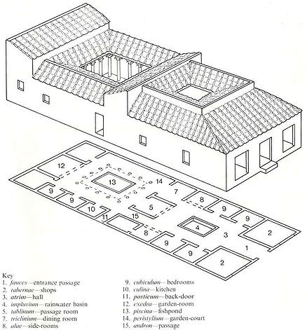 basic plan of a roman house with atrium entrance and 1000 images about ancient houses on pinterest