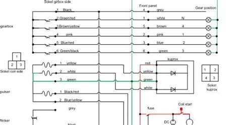 vespa gl wiring diagram vespa motor diagram wiring diagram