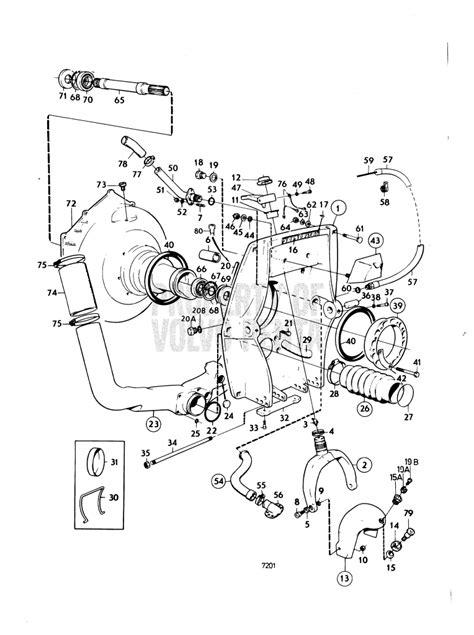 volvo penta 280 outdrive diagram volvo penta 280 outdrive parts diagram wiring diagrams