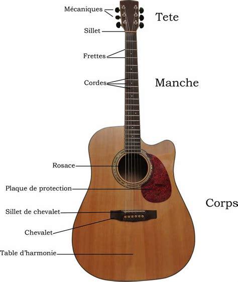 profile guitare p 233 dago