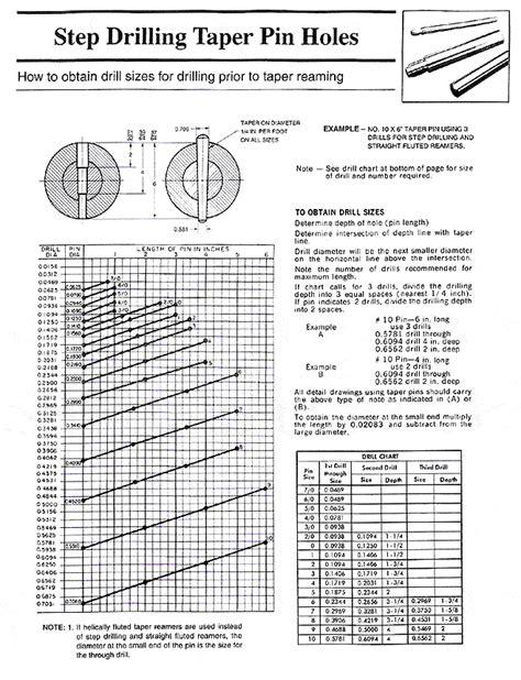 Standard Lock Washer Stanlok Group Nuts Inc Manufacturer