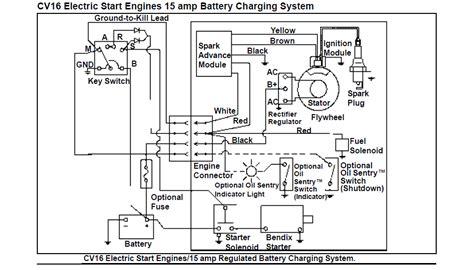 kohler model cv16s wiring diagram kohler get free image