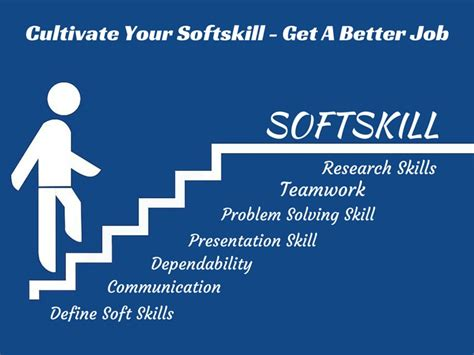 How Many Soft Skill Courses In An Mba by Soft Skills Students Need To Develop To Get A Better
