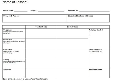 sample plan templates unit plan and lesson plan templates for