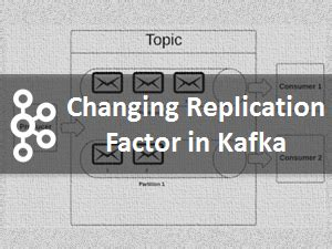 php zookeeper tutorial changing replication factor of a topic in apache kafka